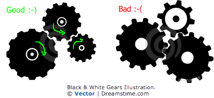 three spinning gears versus three deadlocked gears